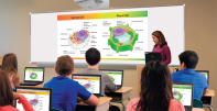 The best education projectors, Classroom projector